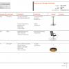 interior design finishes schedule